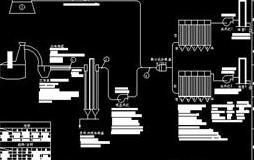 PLC控制系统的电气隔离技术