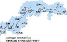 三峡库区统筹规划研究