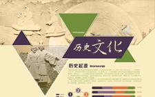 重庆城市史